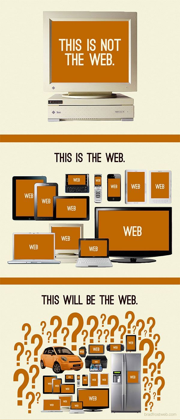 Infografía Futuro Web