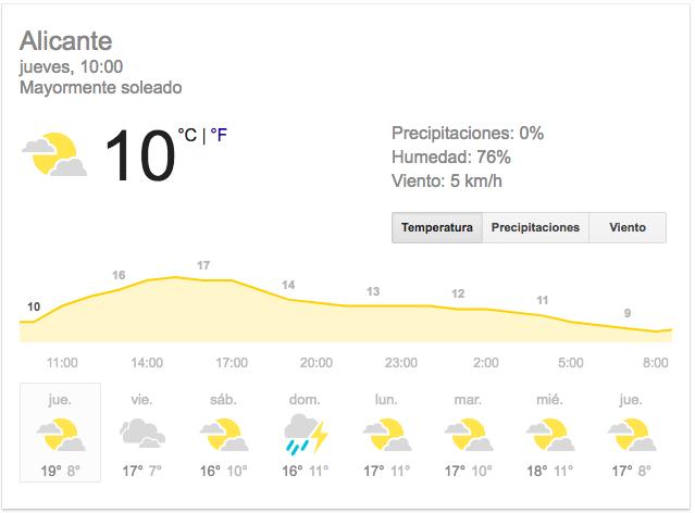 """Búsqueda en Google """"Tiempo Alicante"""""""